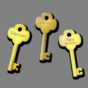 leadership keys