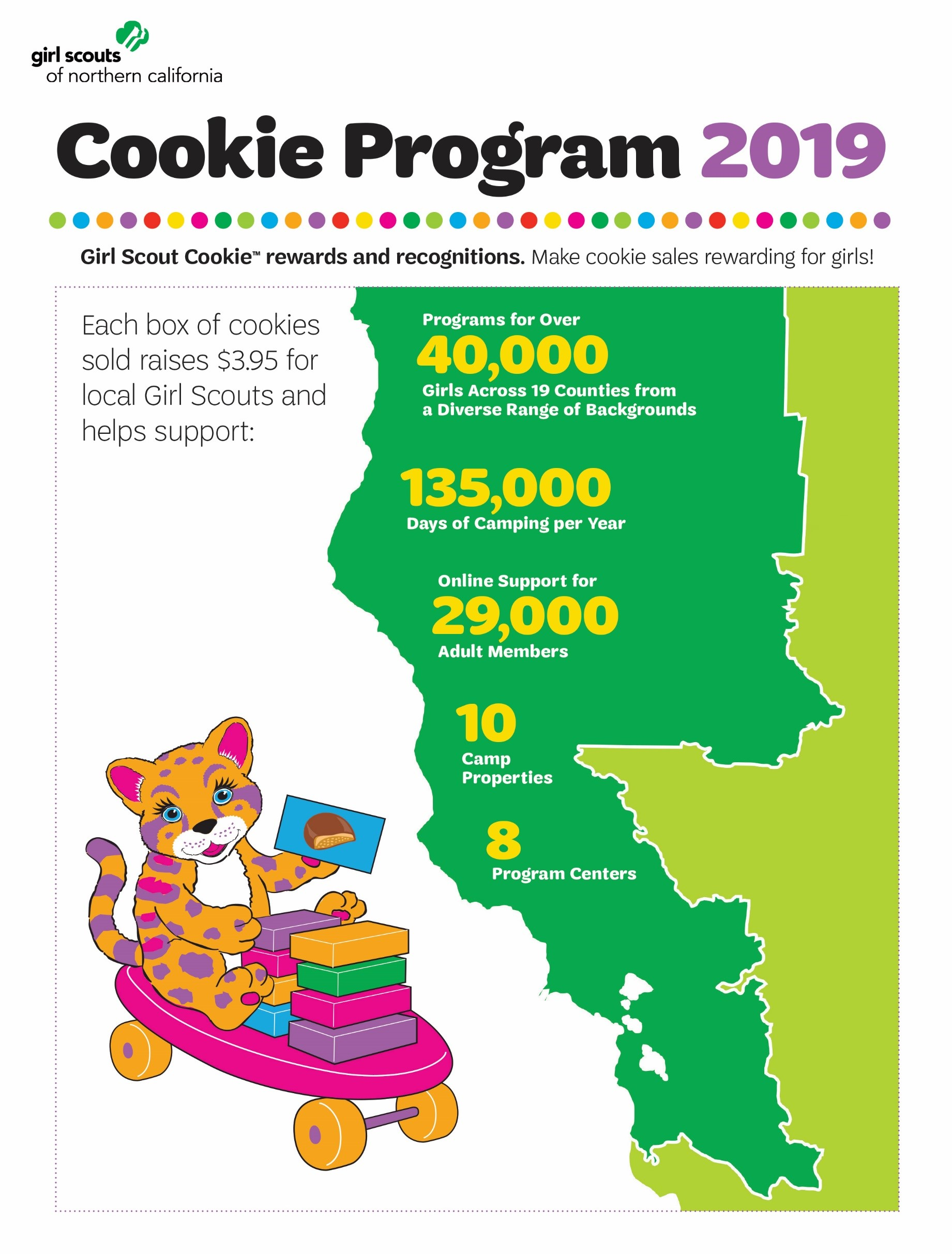 2019 Cookie Program