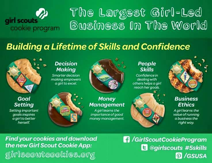 Cookie Program 5 skills for girls