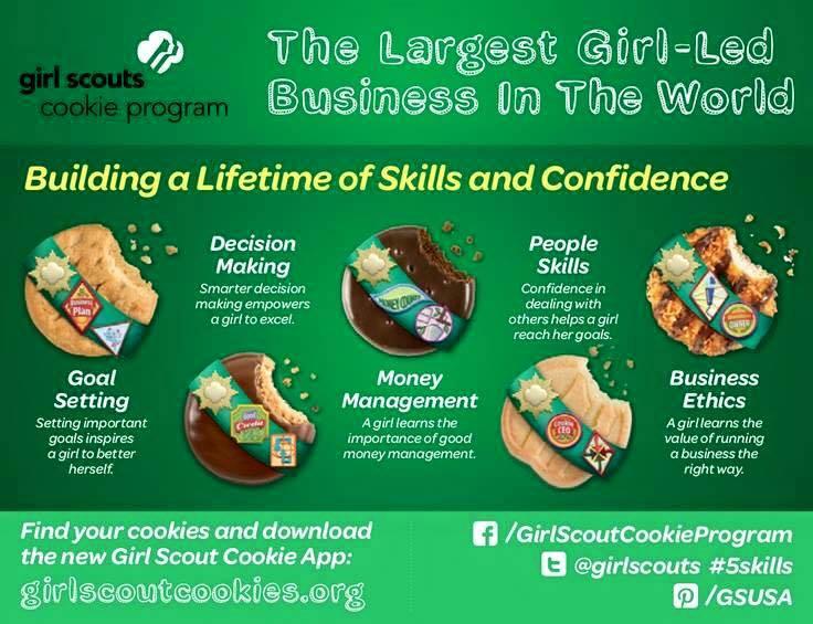 Cookie Program 5 skills for girls