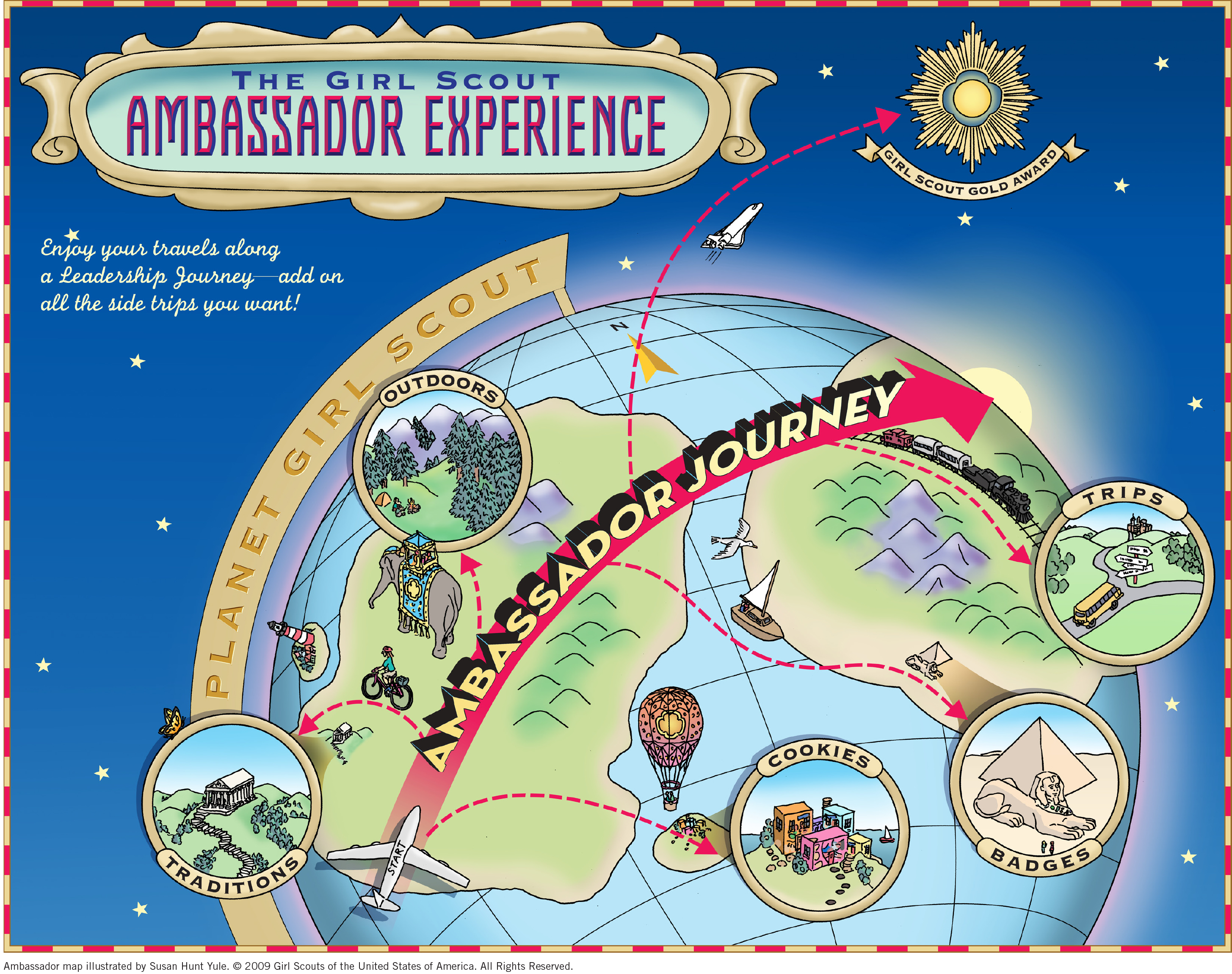 Ambassador Journey Map