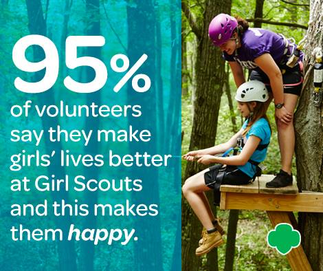 95% volunteers make girls' lives better