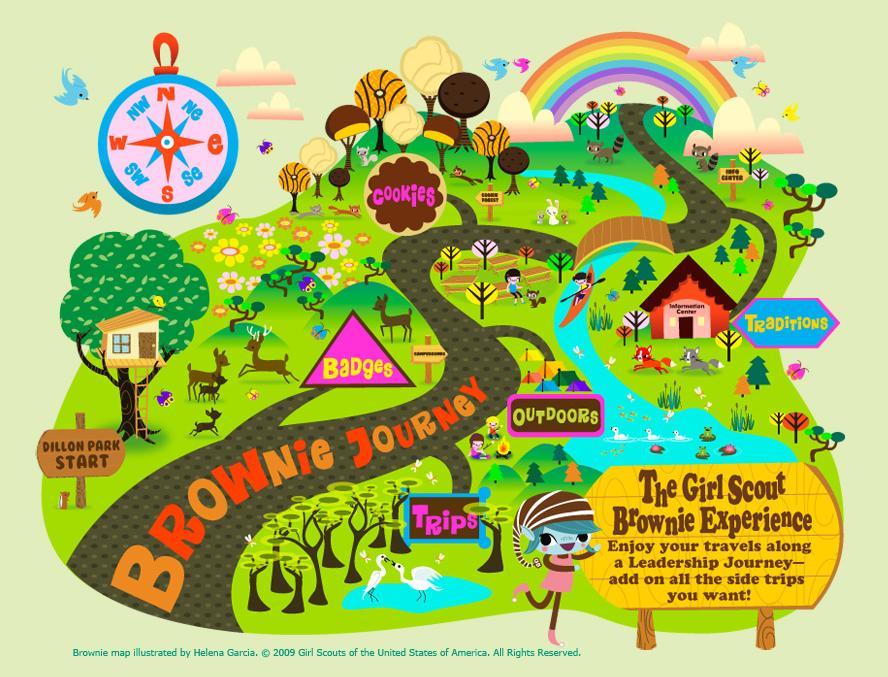 Brownie Journey map