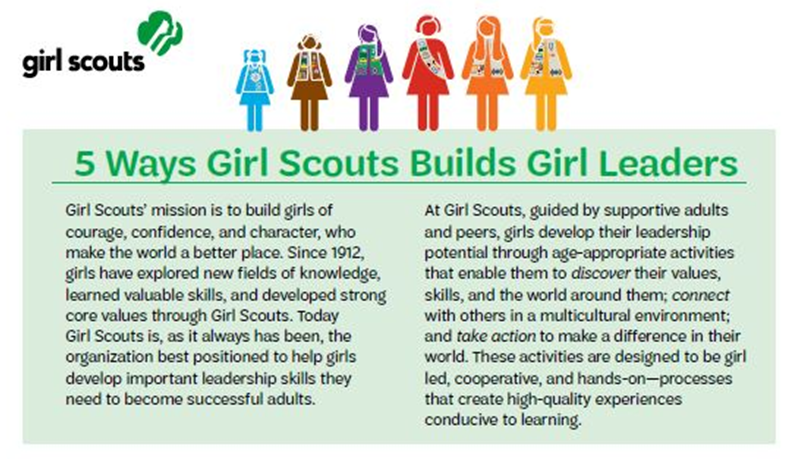 5 Ways Girl Scouts Builds Girl Leaders