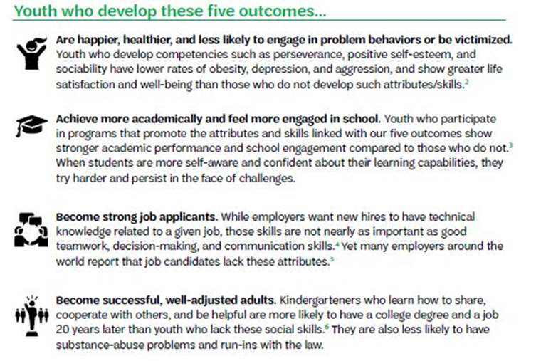 Youth who develop these five outcomes...