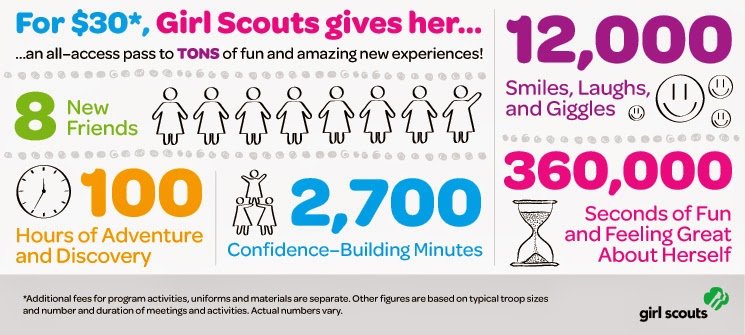 infographic - benefits of Girl Scouting