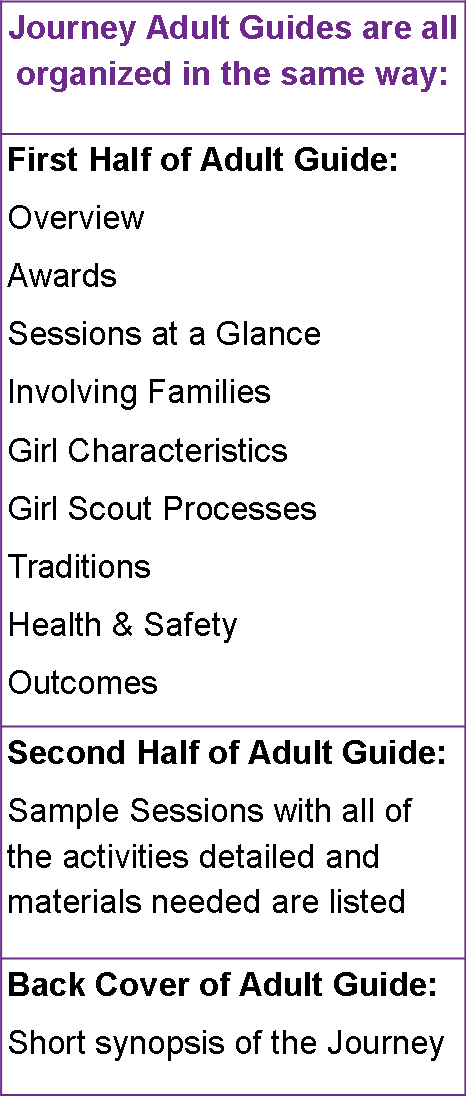 Journey Adult Guides Outline