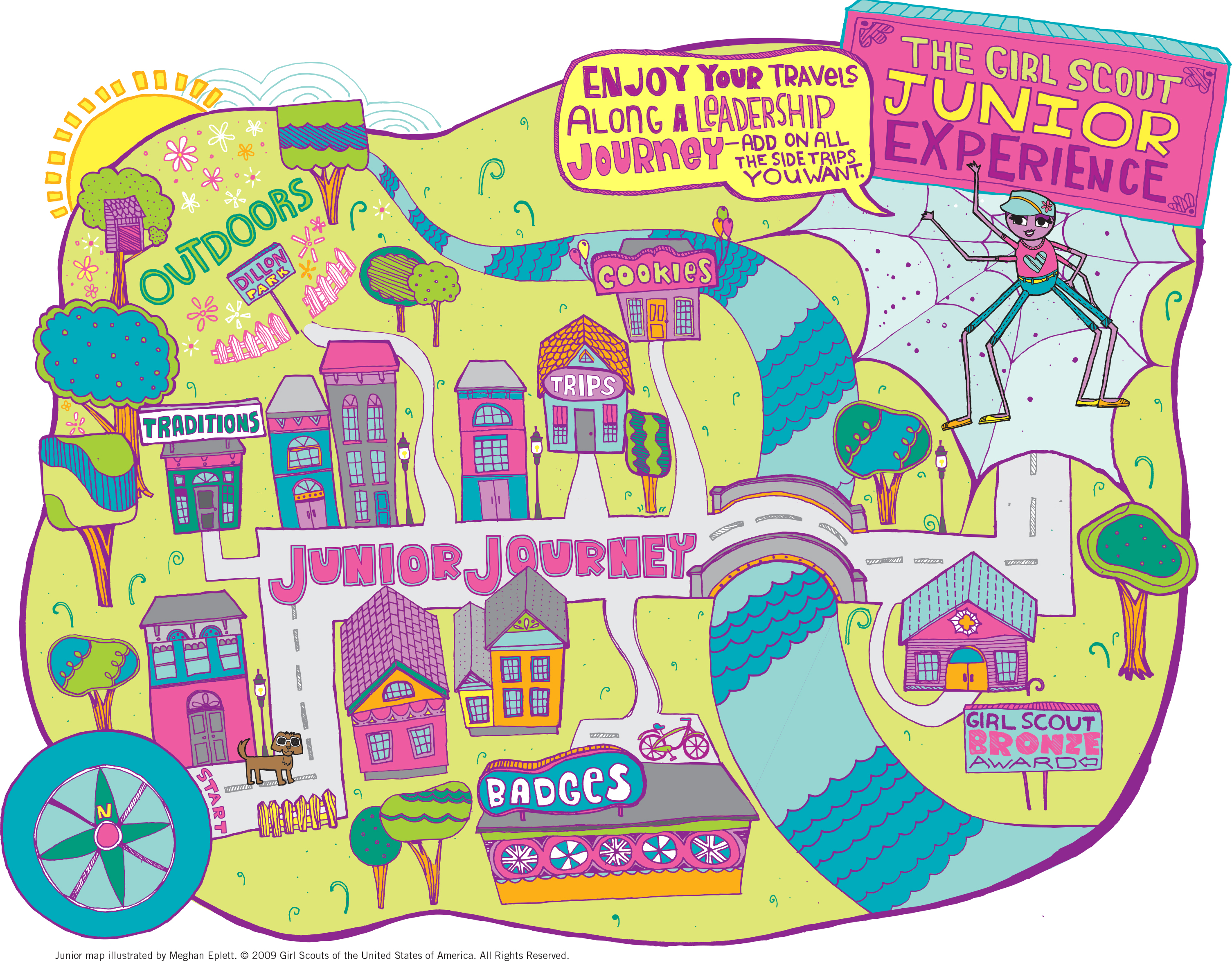 Junior Journey Map