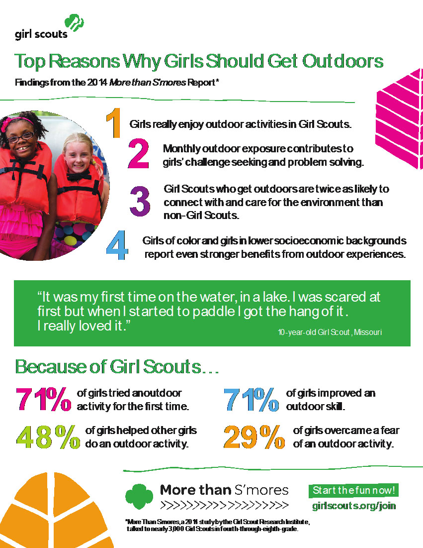 Top Ten Reasons Why Girls Should Get Outdoors