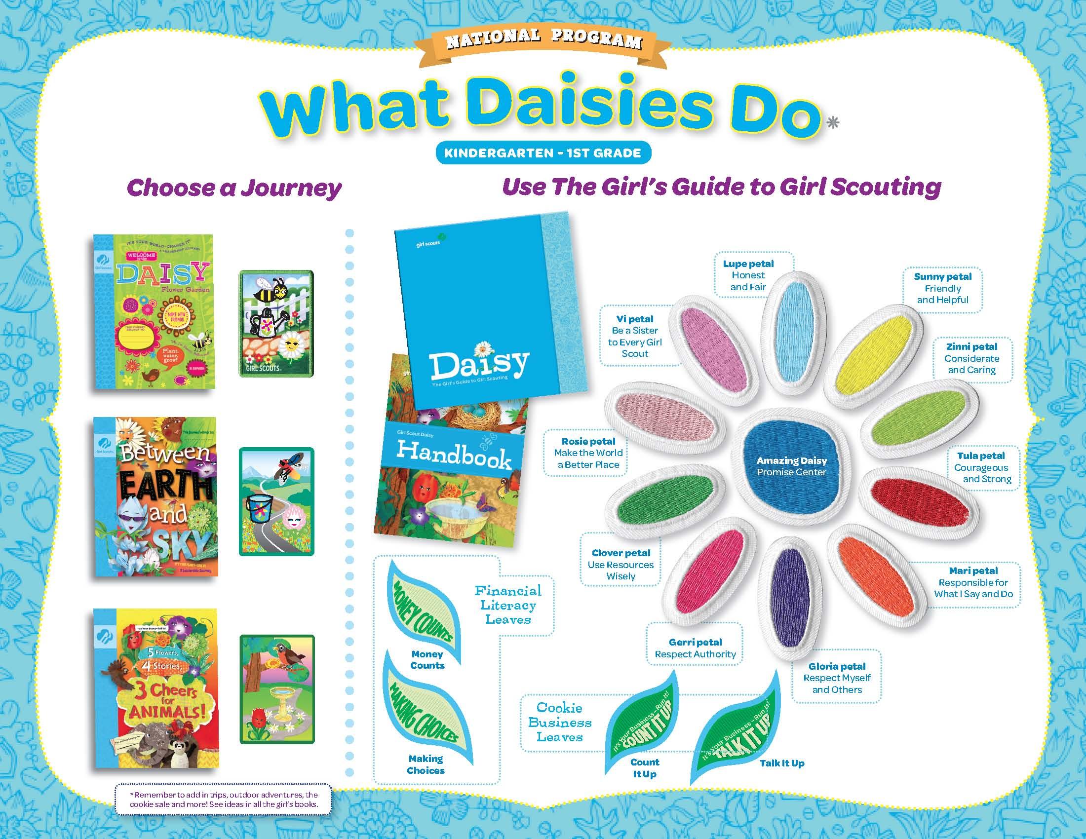 What Girls Do - Daisies