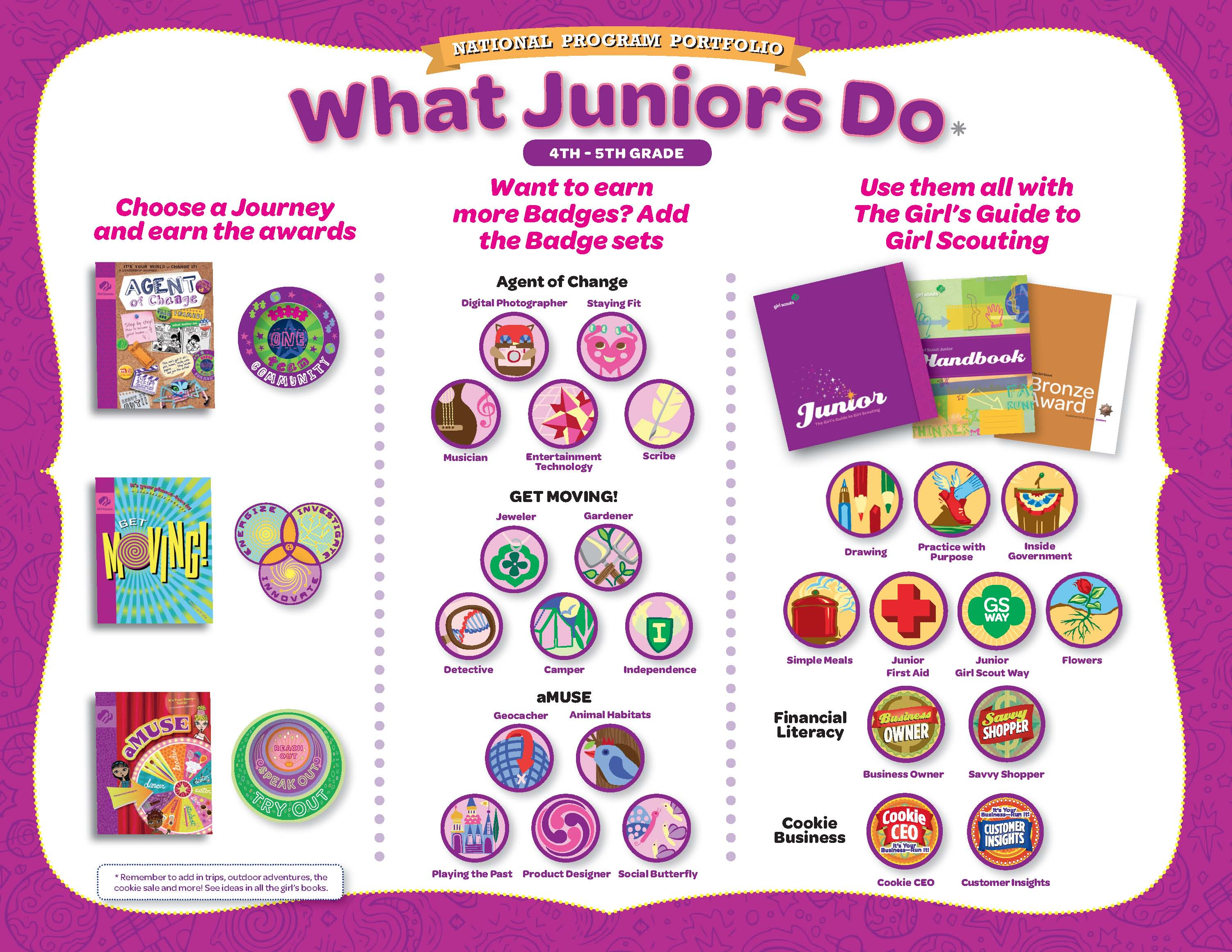 What Girls Do - Juniors