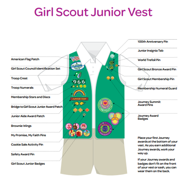Junior Vest emblem placement