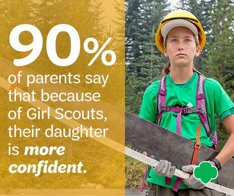 90% of parents say their daughter is more confident through GS